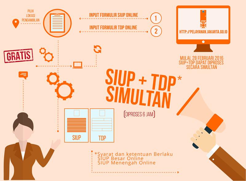 pelayanan.jakarta.go.id SIUP, TDP, Online, BPTSP DKI Jakarta