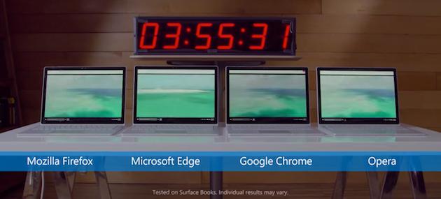 Uji Coba Ketahanan Baterai pada Browser