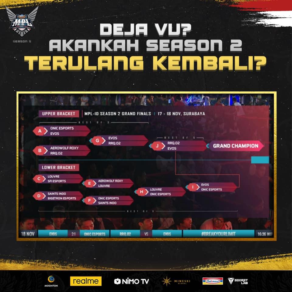 Jadwal FINAL MPL ID Season 5